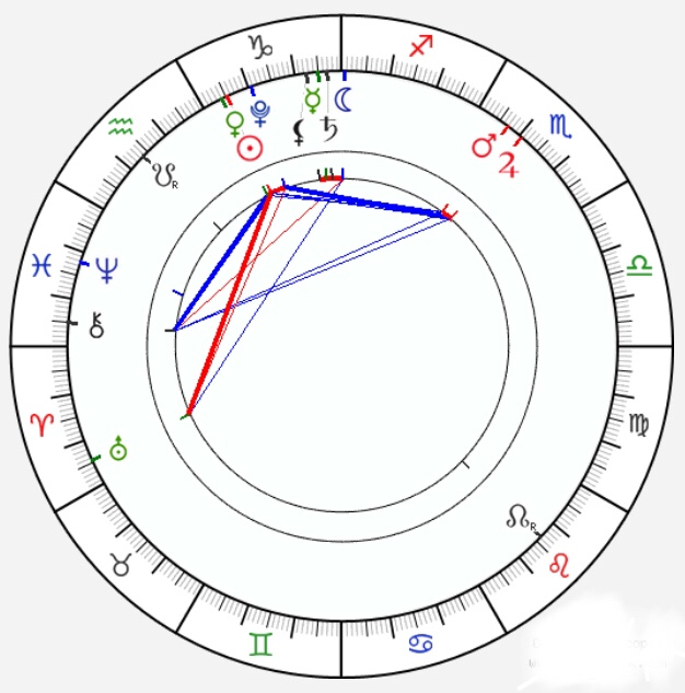 🌿 Healing Astrology 🕊 01/14/18. Sun in Capricorn, Moon in Sagittarius. Abundance Clearing for the New Moon, 01/16/18.⚜️