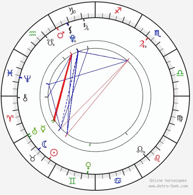 🌿Healing Astrology🕊 05/14/18. Chiron in the 2nd House Aspected to Transit of Moon in Taurus 🌿From the deepest connection to Nature, emerges the Creativity toHeal.