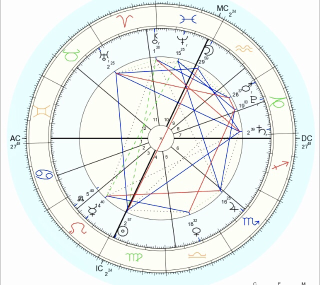 🌿Healing Astrology🕊 08/26/18. Chiron in the 6th house aspected to Transit of Full Moon in Pisces. Deep reorganization and restructuring of theSoul.